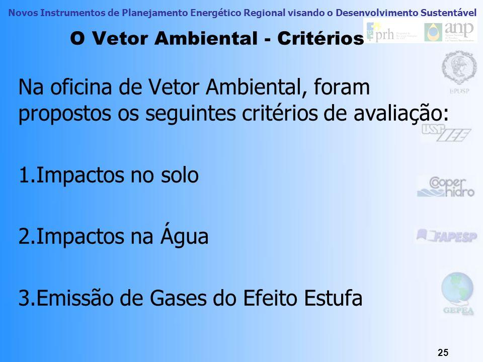 O Vetor Ambiental - Critérios