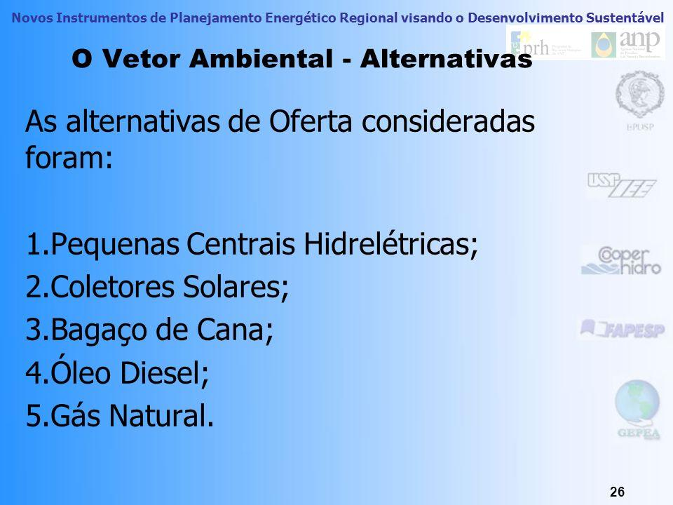O Vetor Ambiental - Alternativas