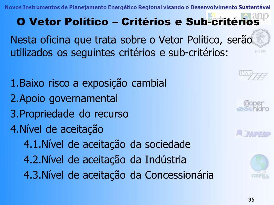 O Vetor Político – Critérios e Sub-critérios