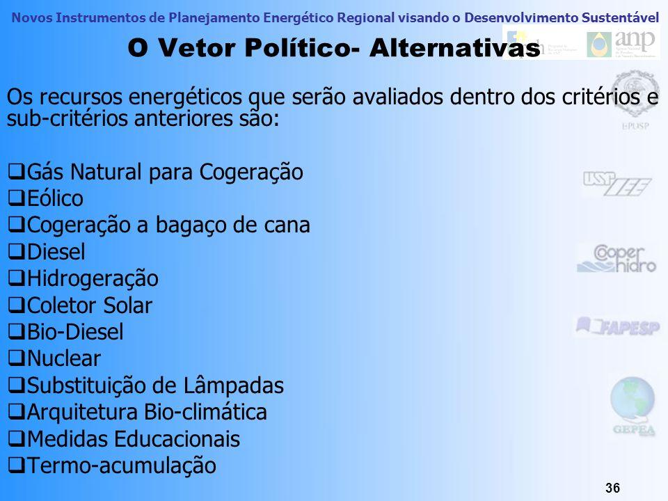 O Vetor Político- Alternativas