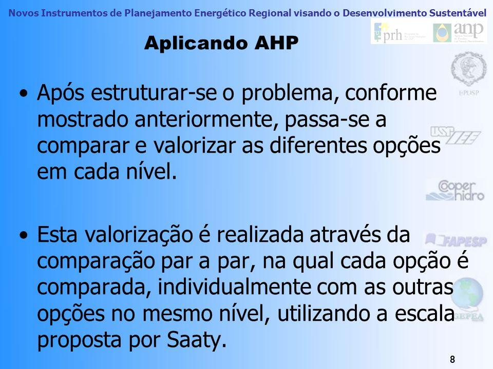 Aplicando AHP Após estruturar-se o problema, conforme mostrado anteriormente, passa-se a comparar e valorizar as diferentes opções em cada nível.