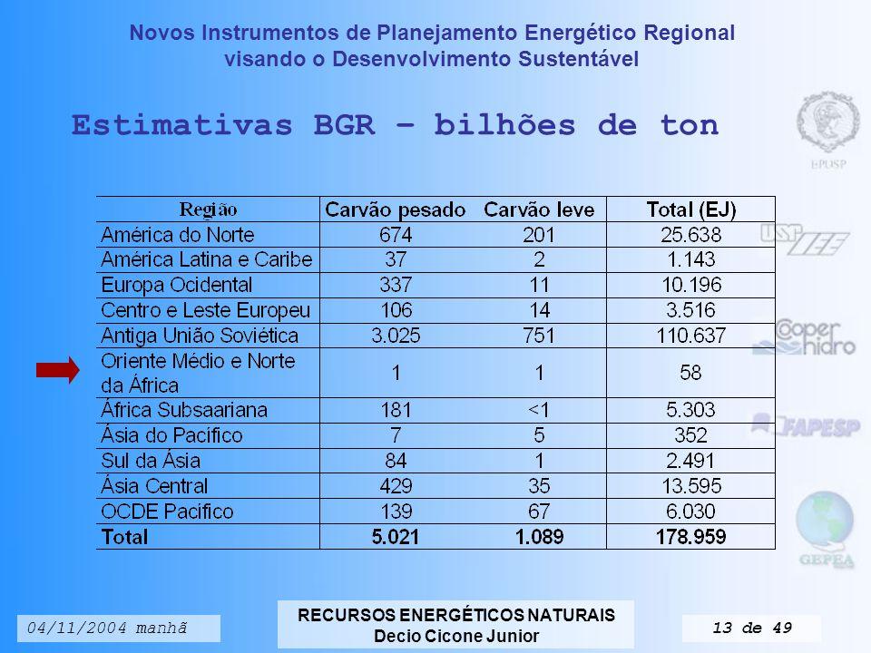 Estimativas BGR – bilhões de ton