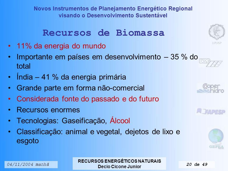 Recursos de Biomassa 11% da energia do mundo