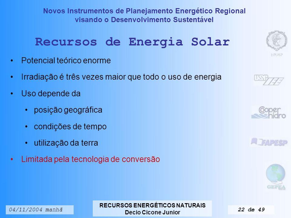 Recursos de Energia Solar