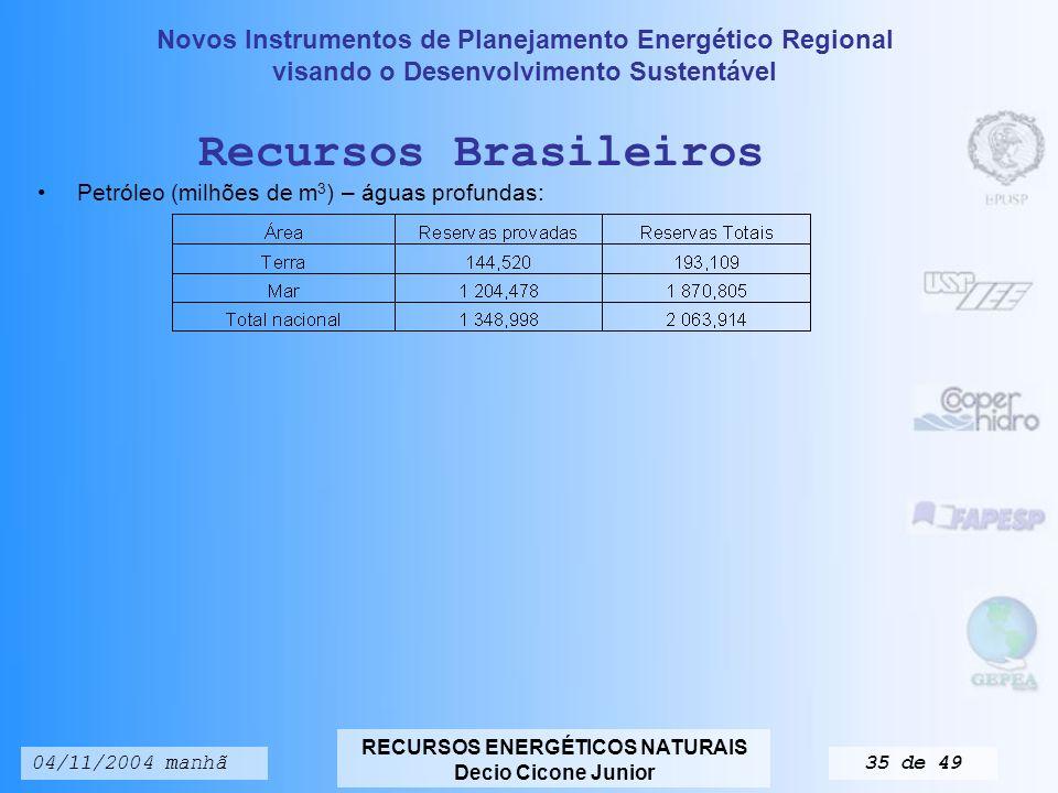 Recursos Brasileiros Petróleo (milhões de m3) – águas profundas: