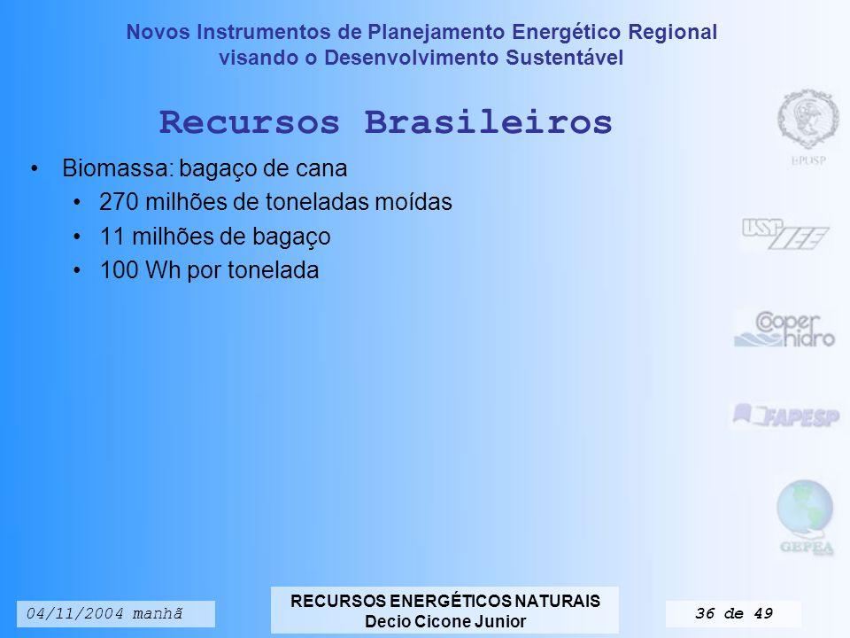 Recursos Brasileiros Biomassa: bagaço de cana