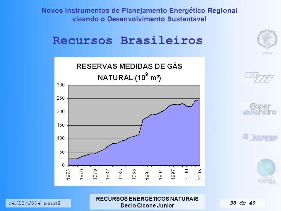 Recursos Brasileiros 04/11/2004 manhã