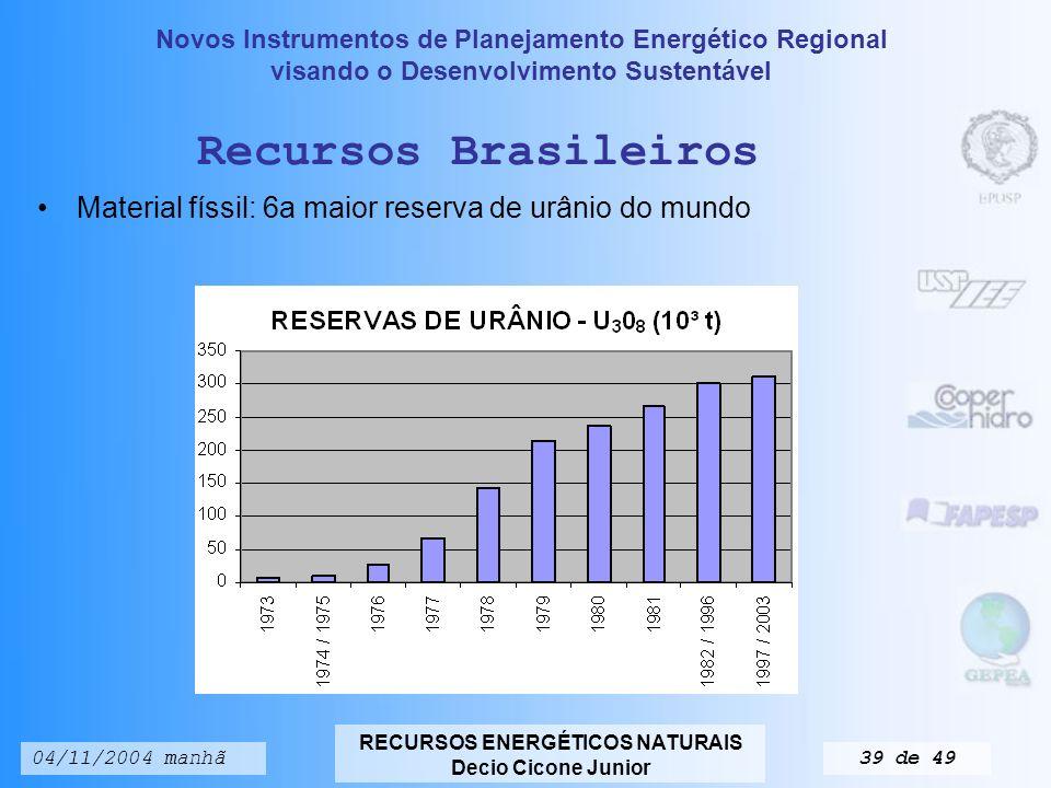 Recursos Brasileiros Material físsil: 6a maior reserva de urânio do mundo 04/11/2004 manhã
