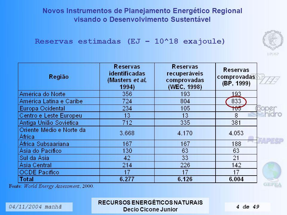 Reservas estimadas (EJ – 10^18 exajoule)