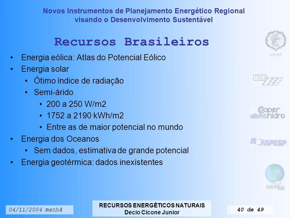 Recursos Brasileiros Energia eólica: Atlas do Potencial Eólico