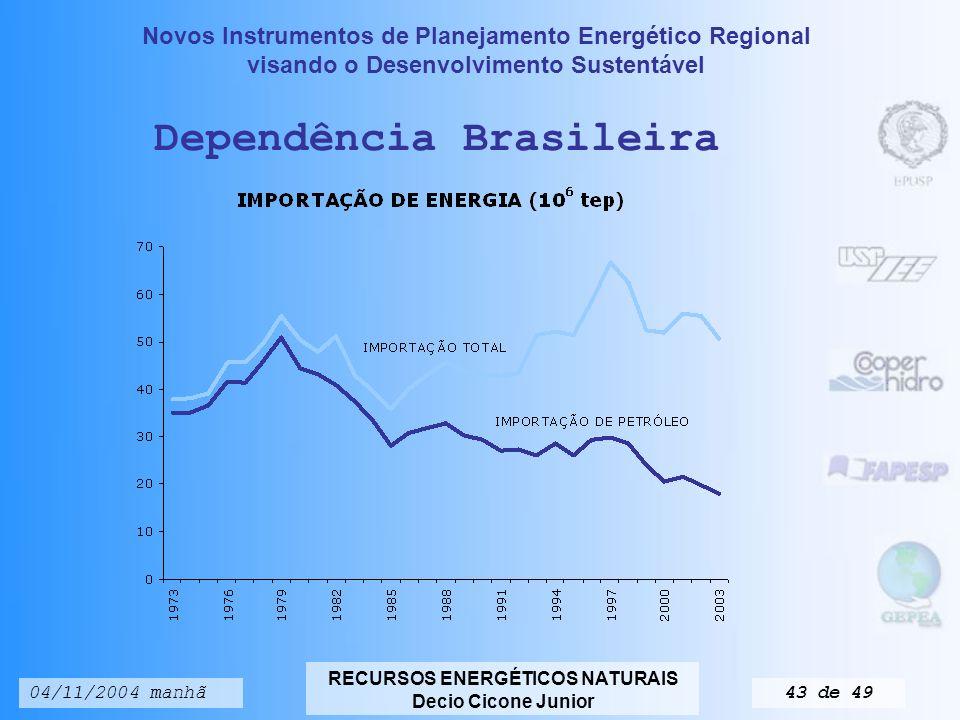 Dependência Brasileira