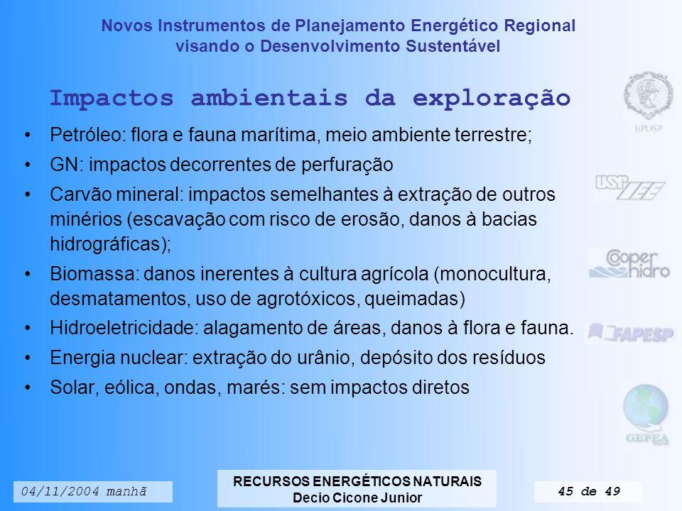 Impactos ambientais da exploração