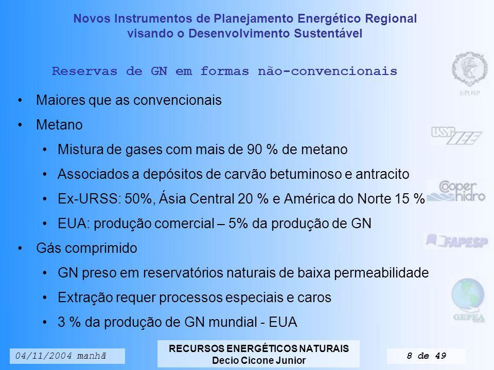 Reservas de GN em formas não-convencionais