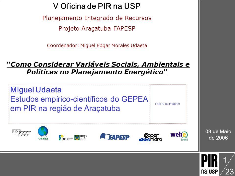 Estudos empírico-científicos do GEPEA em PIR na região de Araçatuba