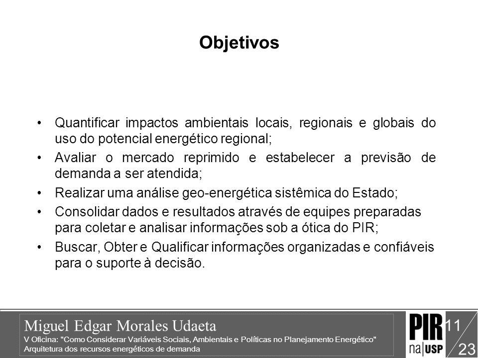 Objetivos Quantificar impactos ambientais locais, regionais e globais do uso do potencial energético regional;