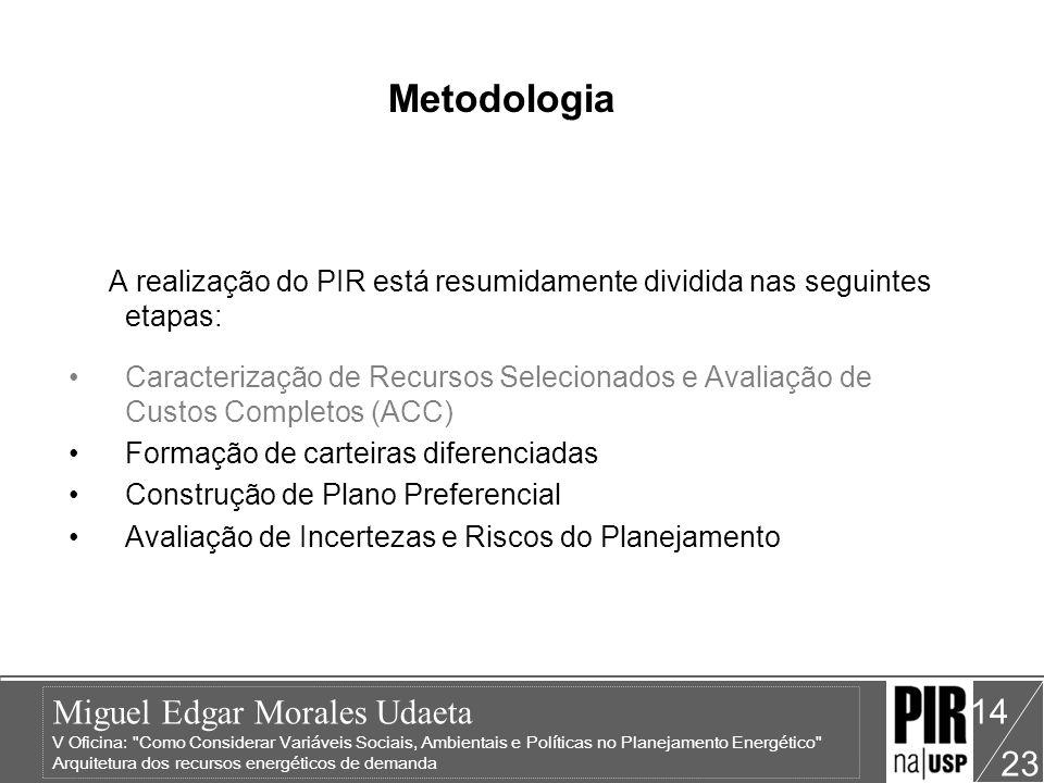 Metodologia A realização do PIR está resumidamente dividida nas seguintes etapas: