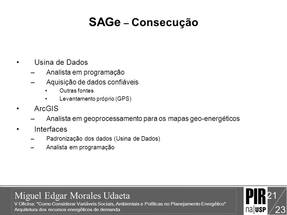 SAGe – Consecução Usina de Dados ArcGIS Interfaces