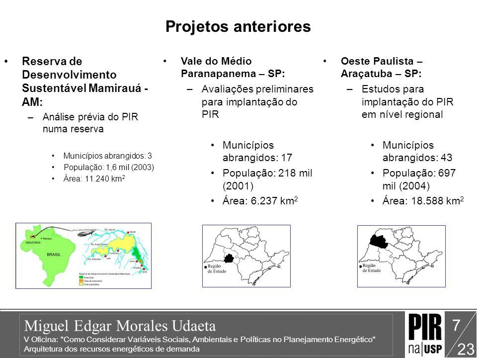 Projetos anteriores Reserva de Desenvolvimento Sustentável Mamirauá - AM: Análise prévia do PIR numa reserva.