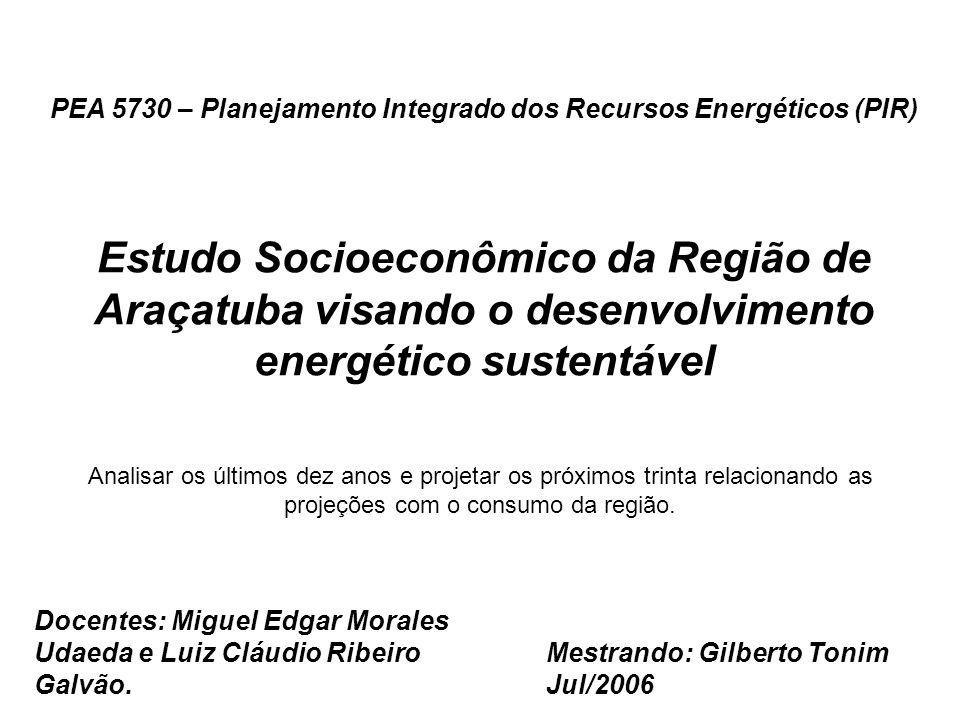 PEA 5730 – Planejamento Integrado dos Recursos Energéticos (PIR)