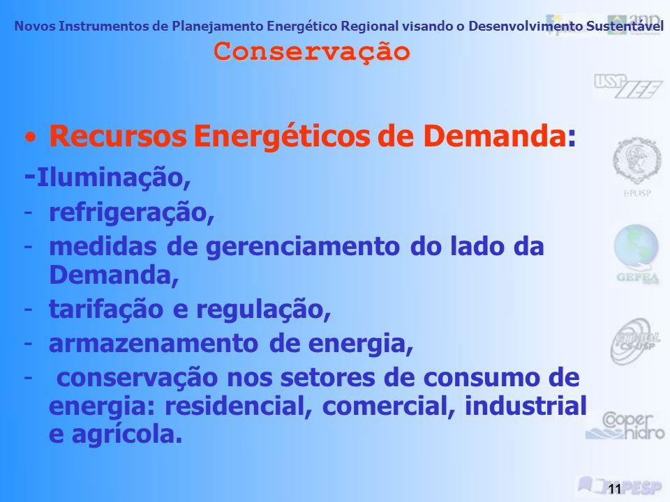 Recursos Energéticos de Demanda: -Iluminação,