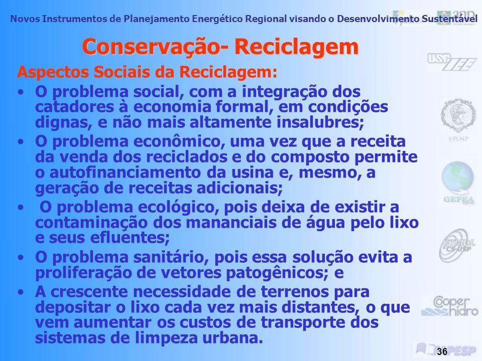 Conservação- Reciclagem