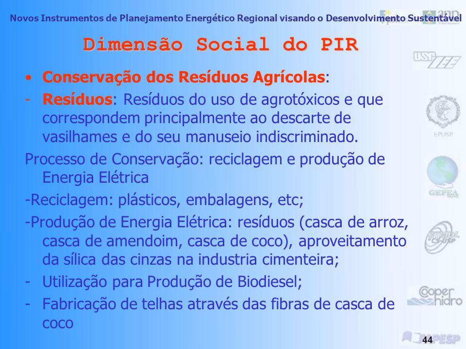 Dimensão Social do PIR Conservação dos Resíduos Agrícolas: