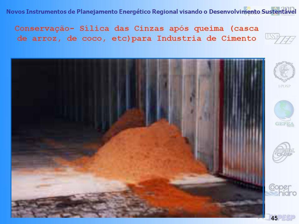 Conservação- Sílica das Cinzas após queima (casca de arroz, de coco, etc)para Industria de Cimento