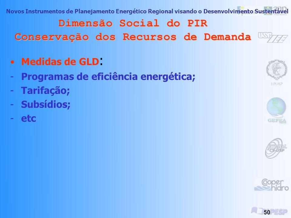 Dimensão Social do PIR Conservação dos Recursos de Demanda