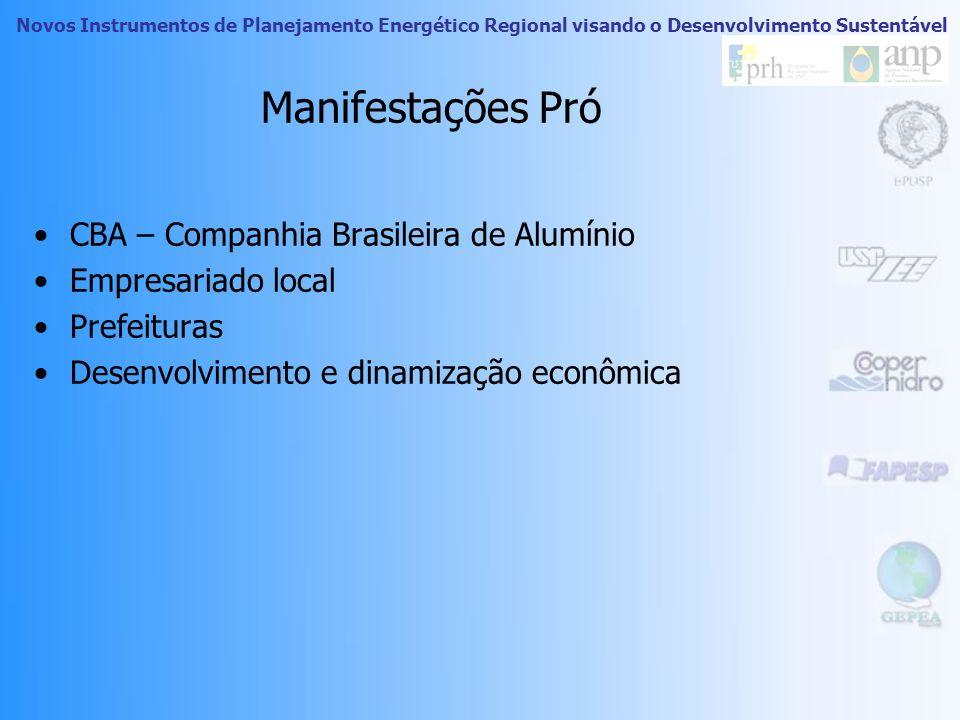 Manifestações Pró CBA – Companhia Brasileira de Alumínio