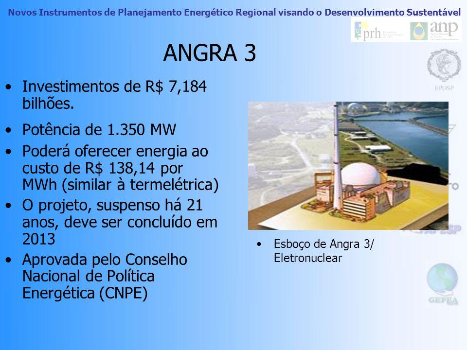 ANGRA 3 Investimentos de R$ 7,184 bilhões. Potência de 1.350 MW
