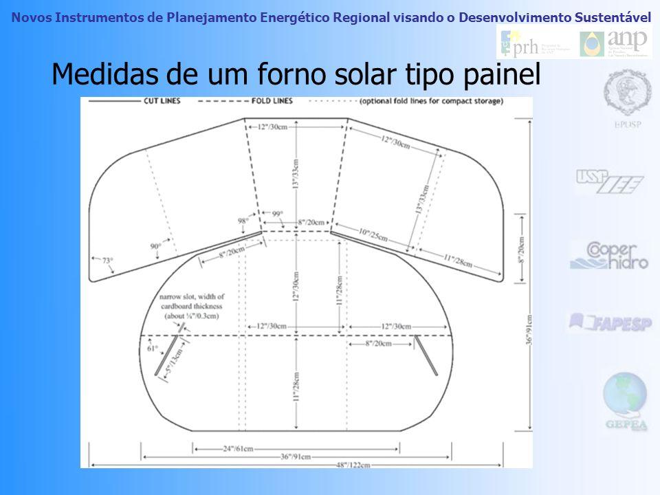 Medidas de um forno solar tipo painel