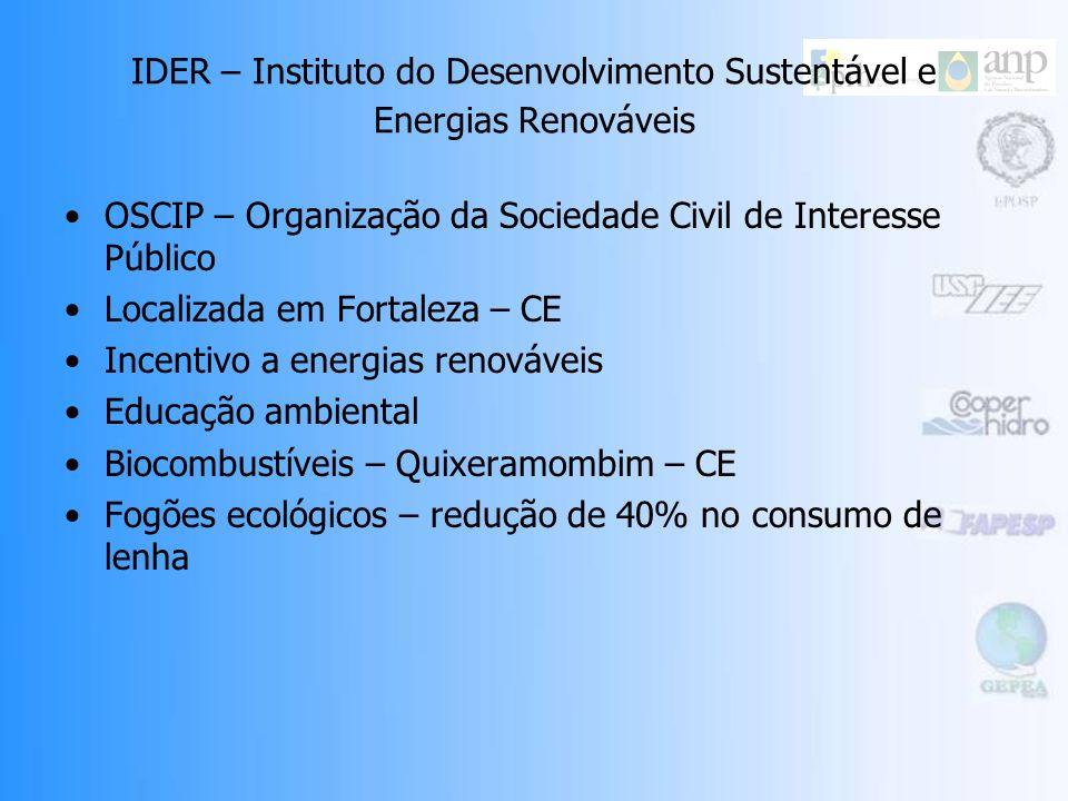 IDER – Instituto do Desenvolvimento Sustentável e Energias Renováveis