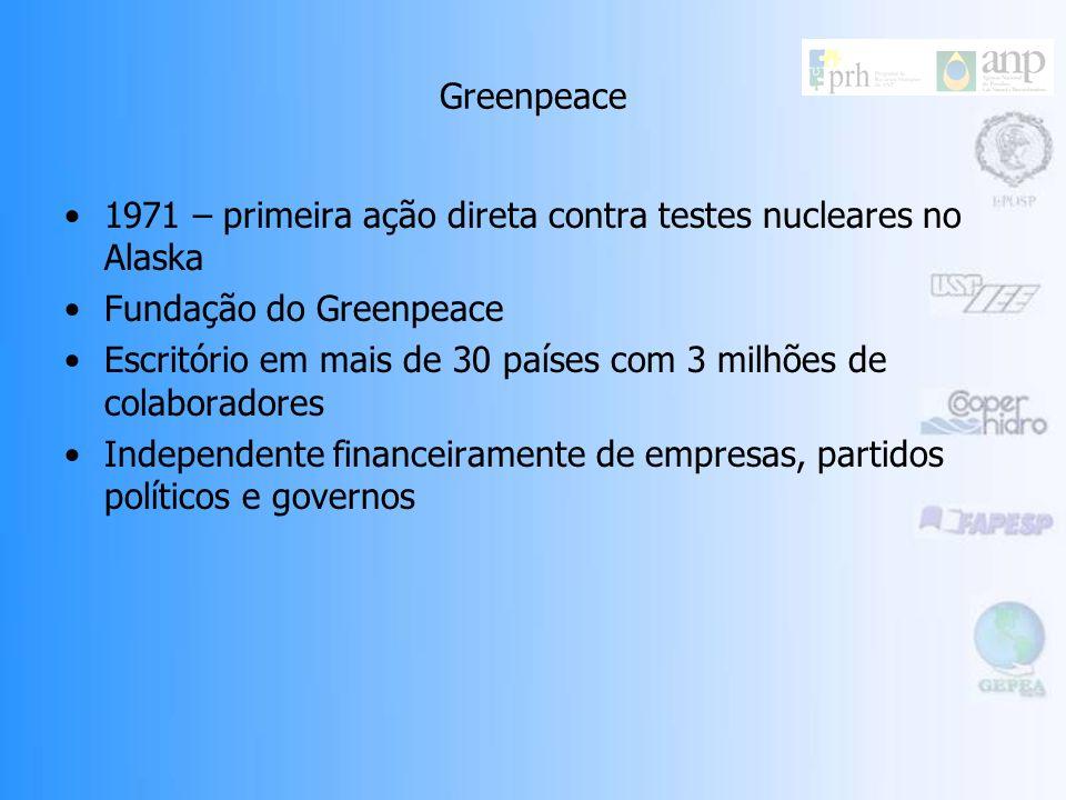 Greenpeace 1971 – primeira ação direta contra testes nucleares no Alaska. Fundação do Greenpeace.