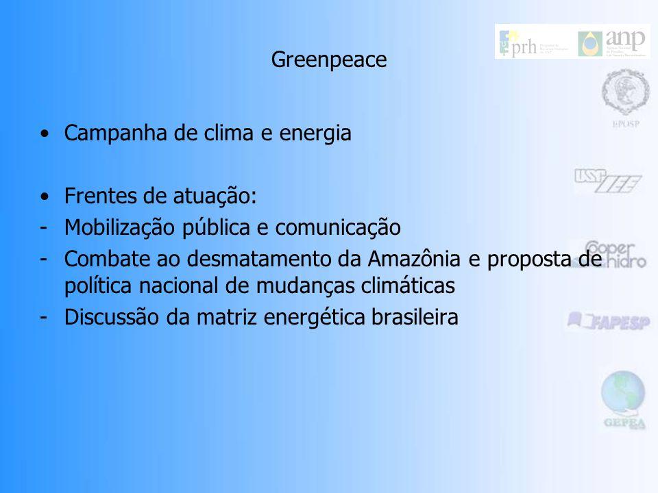 Greenpeace Campanha de clima e energia. Frentes de atuação: Mobilização pública e comunicação.