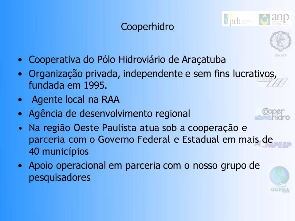 Cooperhidro Cooperativa do Pólo Hidroviário de Araçatuba. Organização privada, independente e sem fins lucrativos, fundada em 1995.