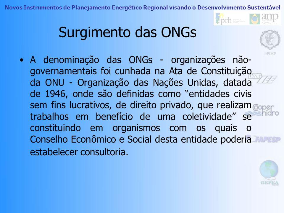 Surgimento das ONGs