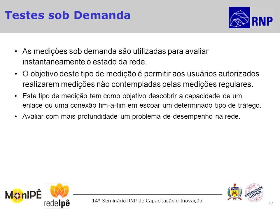 Testes sob DemandaAs medições sob demanda são utilizadas para avaliar instantaneamente o estado da rede.