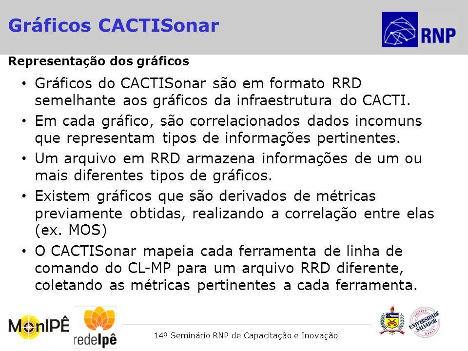 Gráficos CACTISonarRepresentação dos gráficos. Gráficos do CACTISonar são em formato RRD semelhante aos gráficos da infraestrutura do CACTI.