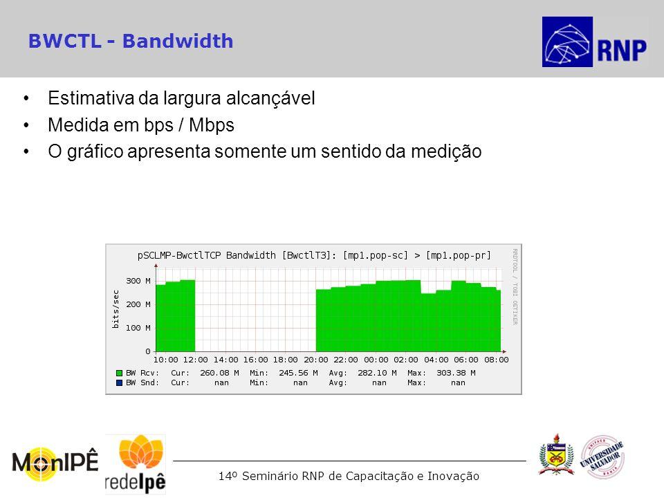 BWCTL - BandwidthEstimativa da largura alcançável.