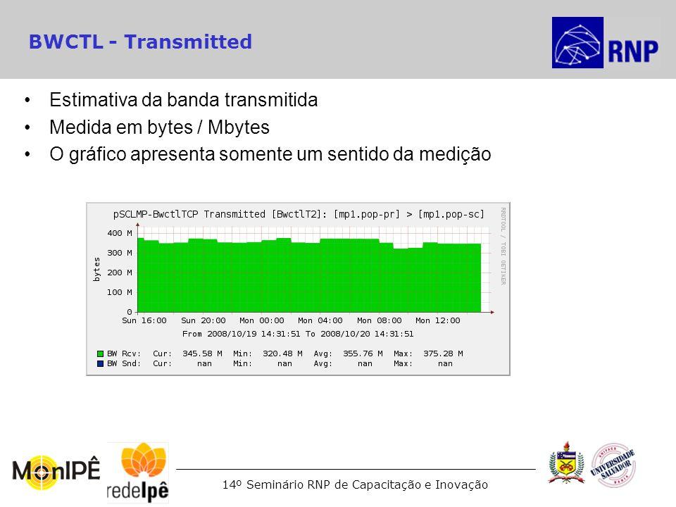 BWCTL - TransmittedEstimativa da banda transmitida.