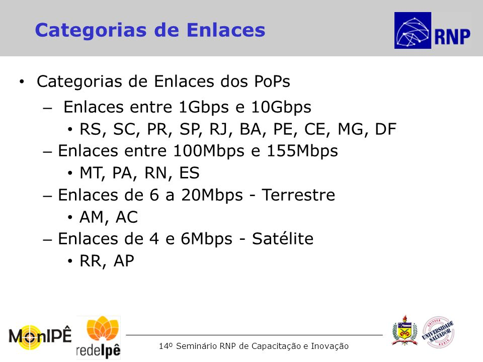 Categorias de Enlaces Categorias de Enlaces dos PoPs