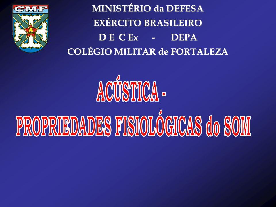 COLÉGIO MILITAR de FORTALEZA PROPRIEDADES FISIOLÓGICAS do SOM