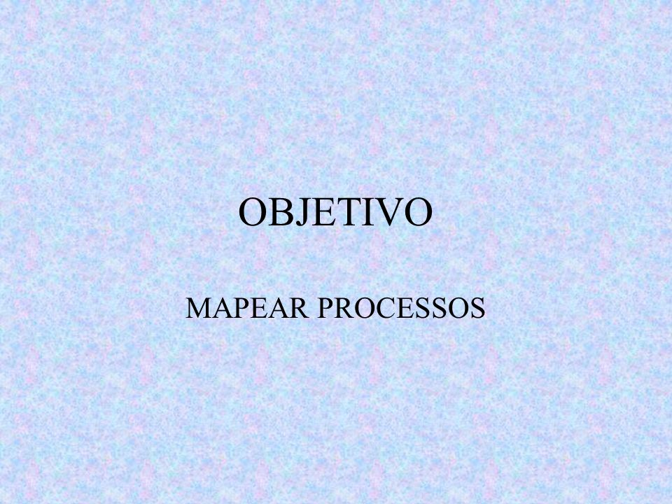 OBJETIVO MAPEAR PROCESSOS