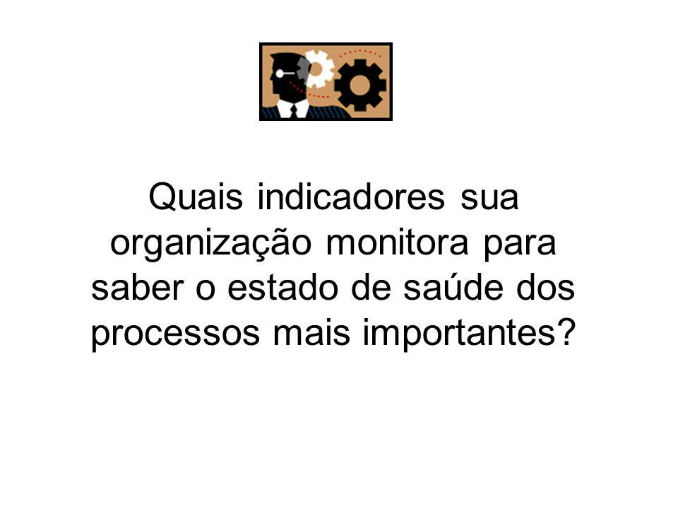 Quais indicadores sua organização monitora para saber o estado de saúde dos processos mais importantes