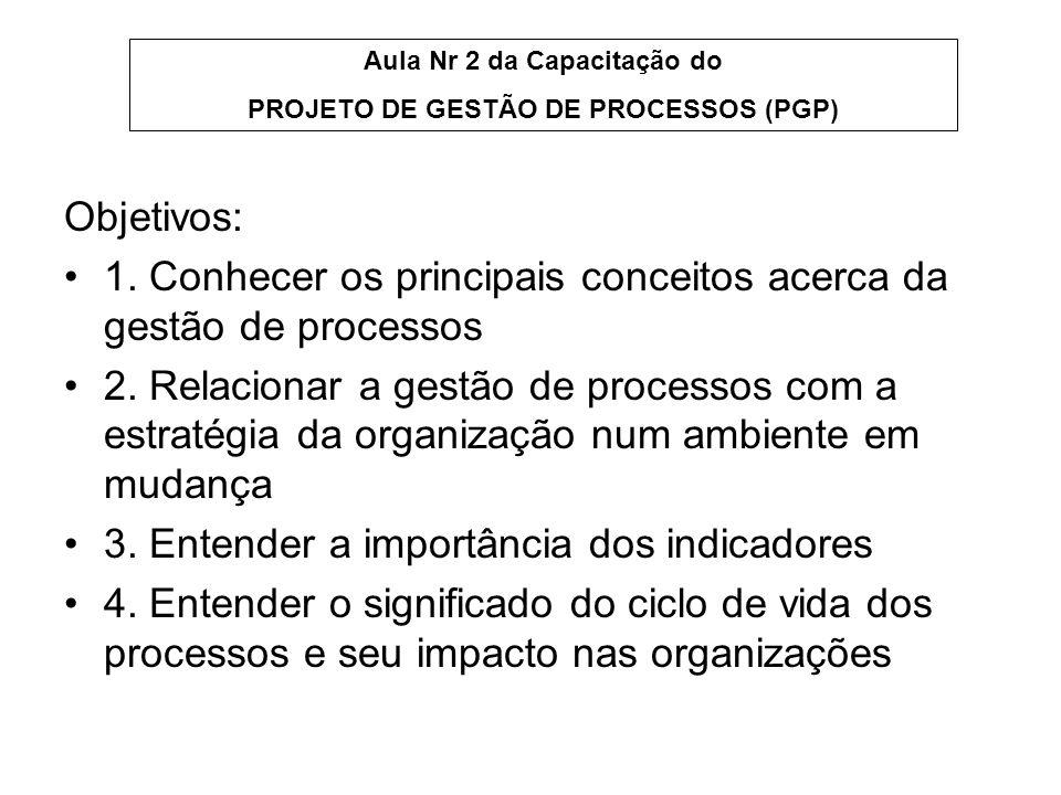 Aula Nr 2 da Capacitação do PROJETO DE GESTÃO DE PROCESSOS (PGP)