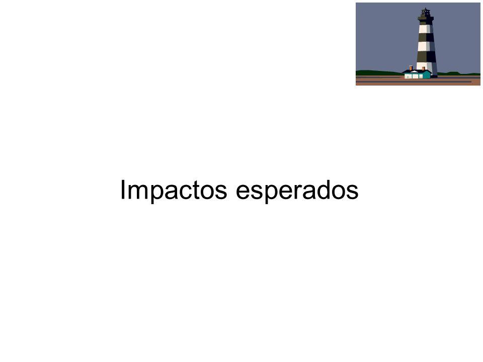 Impactos esperados