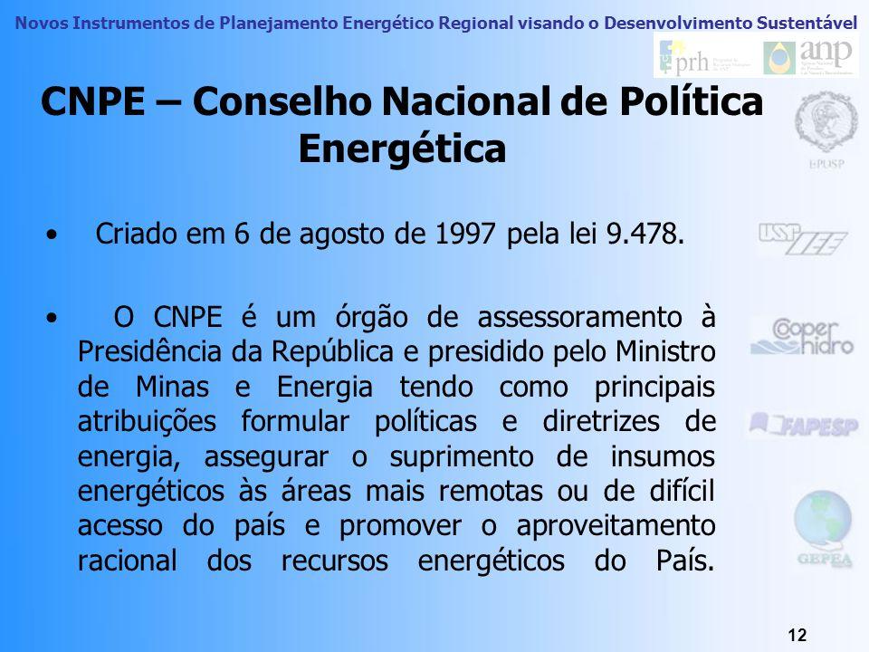 CNPE – Conselho Nacional de Política Energética