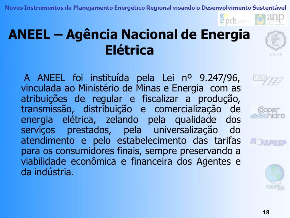 ANEEL – Agência Nacional de Energia Elétrica