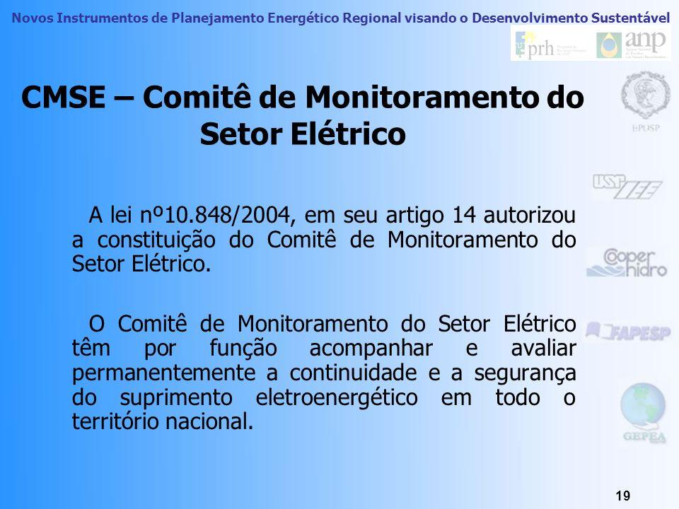 CMSE – Comitê de Monitoramento do Setor Elétrico