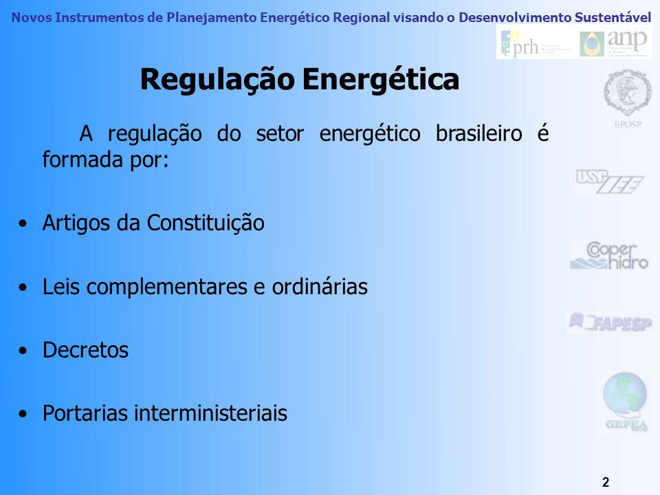 Regulação Energética A regulação do setor energético brasileiro é formada por: Artigos da Constituição.